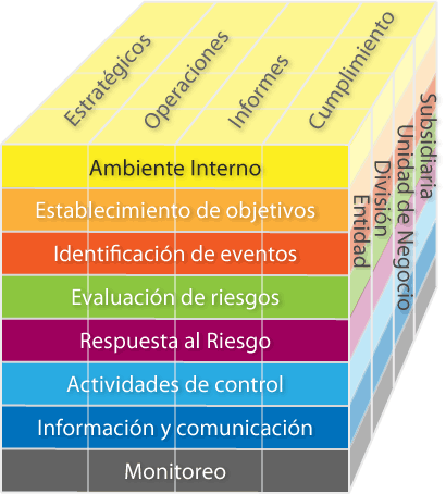 Enfoque basado en riesgo EBM en la función de cumplimiento